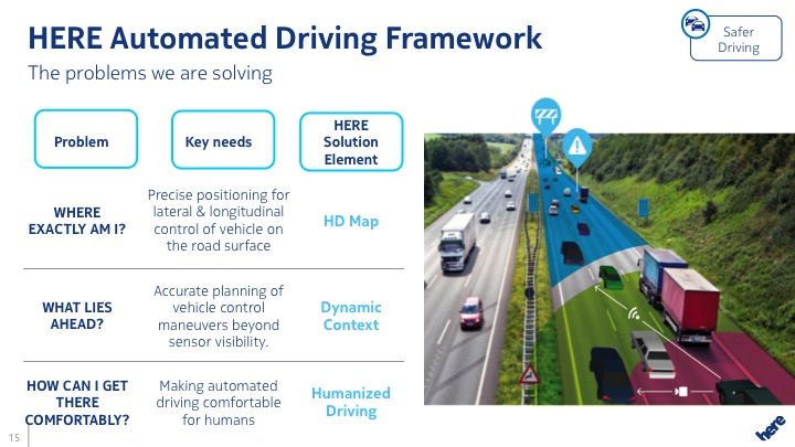 HERE-Automated-Driving-Framework1